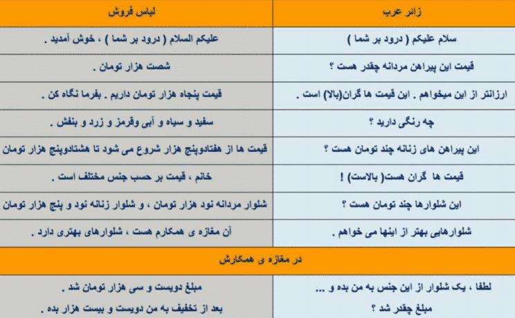 حل درس اول عربی یازدهم تجربی و ریاضی