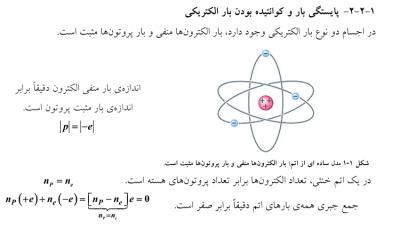 Capضش35ture - آموزش عالی فیزیک یازدهم رشته تجربی و ریاضی- صفر تا صد