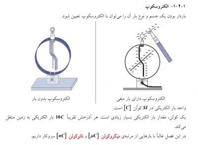 Captض535ure - آموزش عالی فیزیک یازدهم رشته تجربی و ریاضی- صفر تا صد