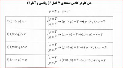 حل تمرین فصل اول ریاضی و آمار یازدهم رشته انسانی