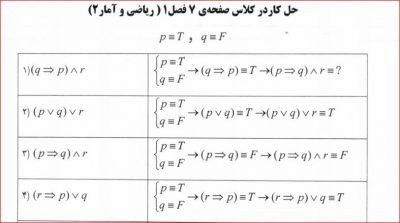 Captصقصقثure - حل تمرین فصل اول ریاضی و آمار یازدهم رشته انسانی