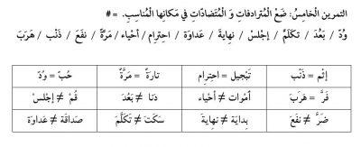 درس 2 عربی 11 تجربی - گام به گام  درس دوم عربی یازدهم | رشته تجربی و ریاضی