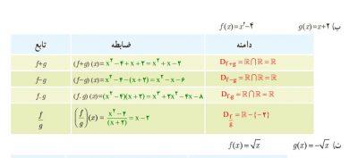 فصل3 ریاضی 11 - گام به گام فصل سوم ریاضی یازدهم تجربی