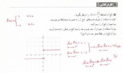 فصل5 حسابا - گام به گام فصل پنجم حسابان یازدهم | رشته ریاضی