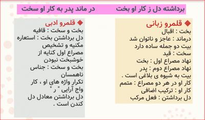 دوم درس ششم - پاورپوینت ادبیات فارسی یازدهم درس ششم - دبیرستانها