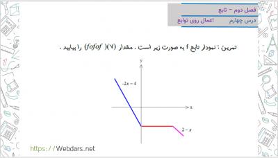 دوم حسابان - پاورپوینت فصل دوم حسابان یازدهم (آشنایی با تابع)