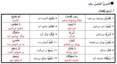 دو عربی دوازدهم - گام به گام عربی زبان قرآن دوازدهم انسانی-کل کتاب