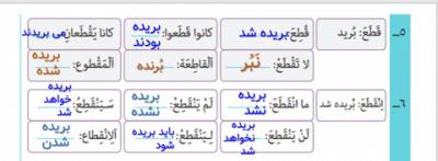 3 - پاورپوینت درس اول عربی زبان قرآن دوازدهم تجربی و ریاضی