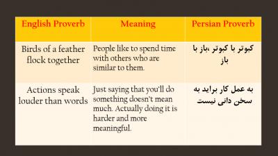 5 - پاورپوینت درس سوم زبان انگلیسی دوازدهم