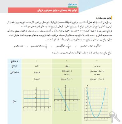 01 - گام به گام ریاضی دوازدهم تجربی کل کتاب